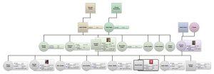 genogram-chart-david-zeldin